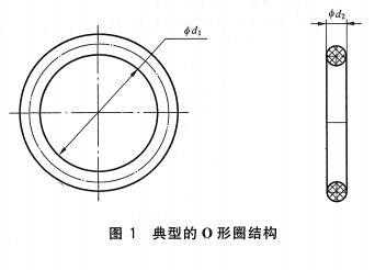GB/T 3452.1-2005图1