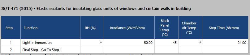 HONGZHAN-SUN氙灯老化试验箱用于JG/T 471-2015的测试方法