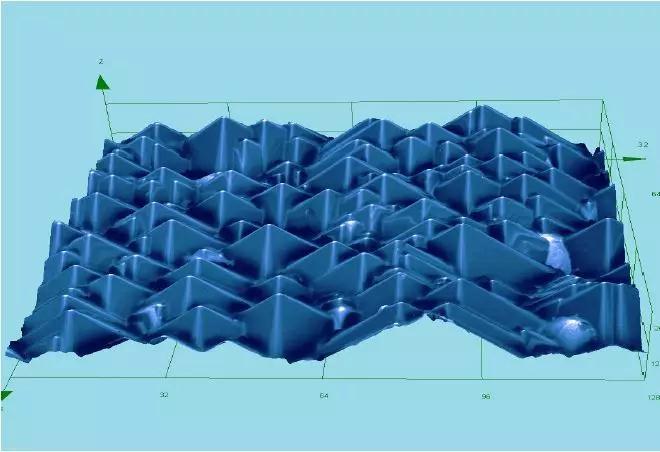 金子塔3D图