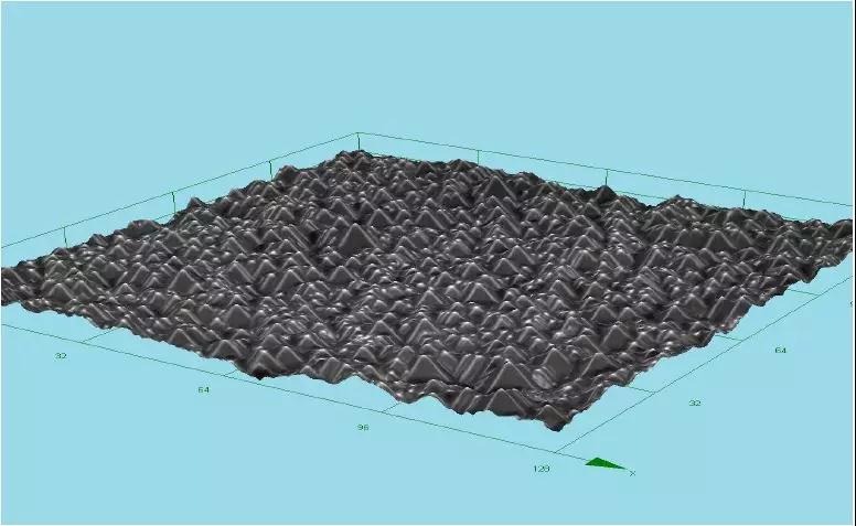 金子塔大小不均3D图