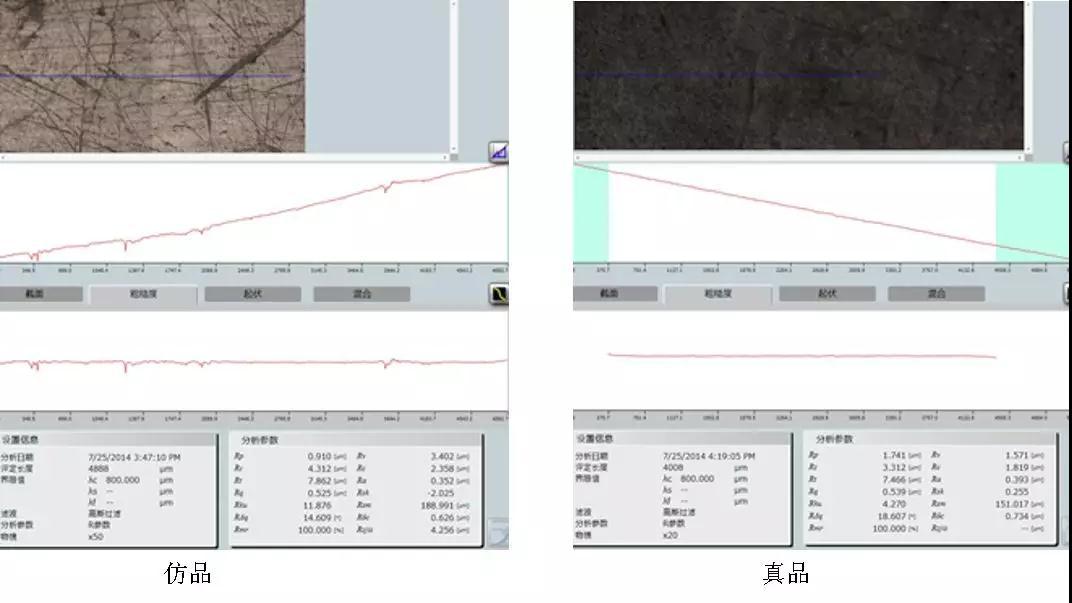 激光共聚焦显微镜在文物保护中的应用