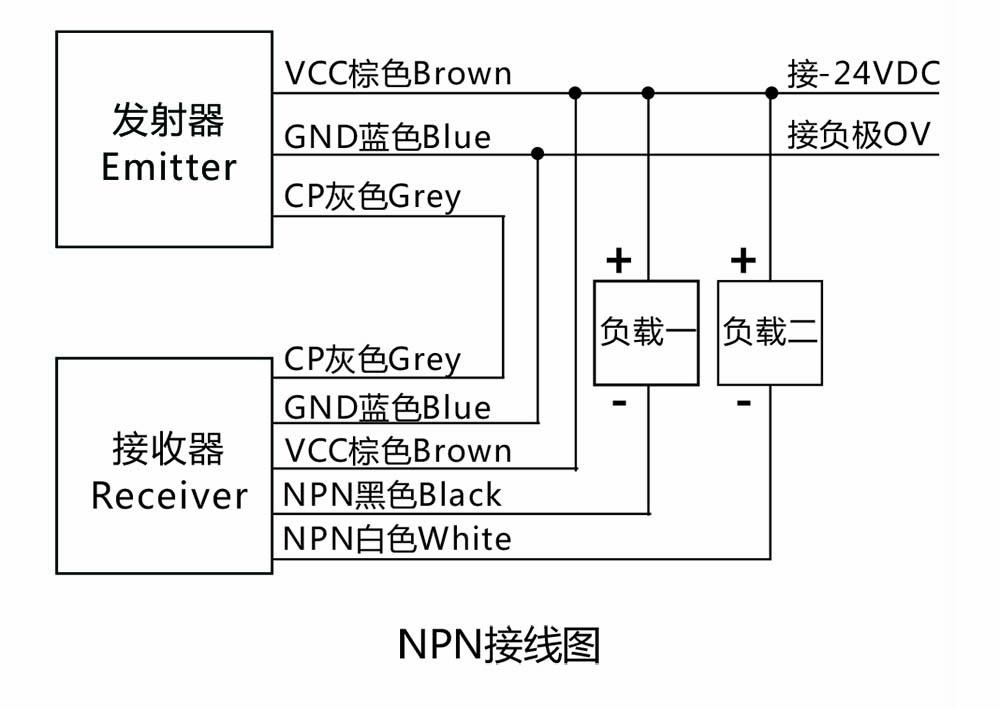 ESE安全光柵NPN接线图