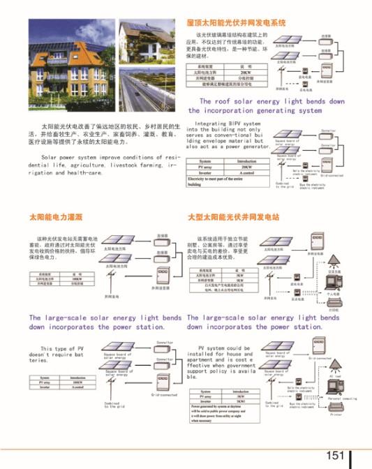 太阳能供电系统