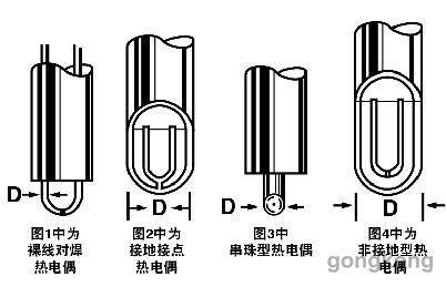 裸露热电偶线或接地接点热电偶的响应速率比较
