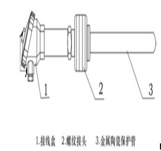 注明热电偶型号,分度号,使用温度范围. 2.
