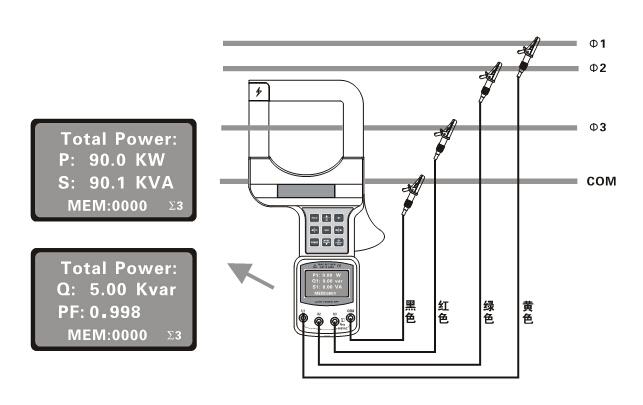 为现场测量三相交流电压,电流,电压间相位,电压电流间相位,频率,相序