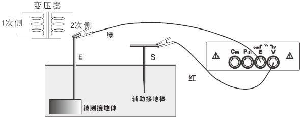 SG3010接地电阻测试仪的测量原理和使用方法