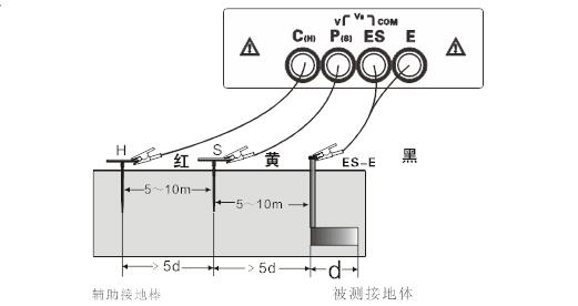 SG3010E土壤电阻率测试仪操作规程和使用方法
