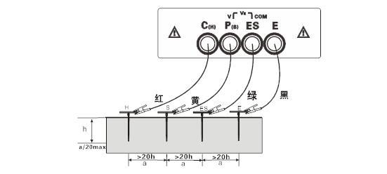 防雷检测仪器使用方法