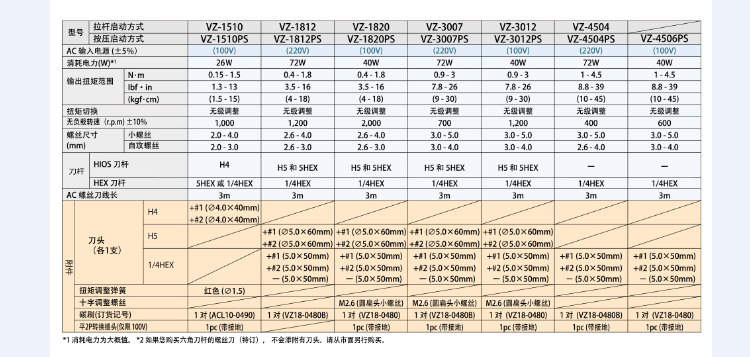 日本HIOS好握速带碳刷电动螺丝刀VZ-4504图片一