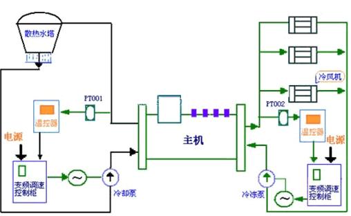电路 电路图 电子 设计 素材 原理图 508_312