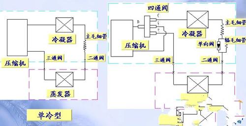 欢迎访问*%*』福州市松下空调官方网站*>@ *全国各站点『售后服务咨询