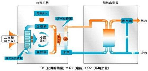 成都格力空气能热水器售后服务客服电话>>> 官方*