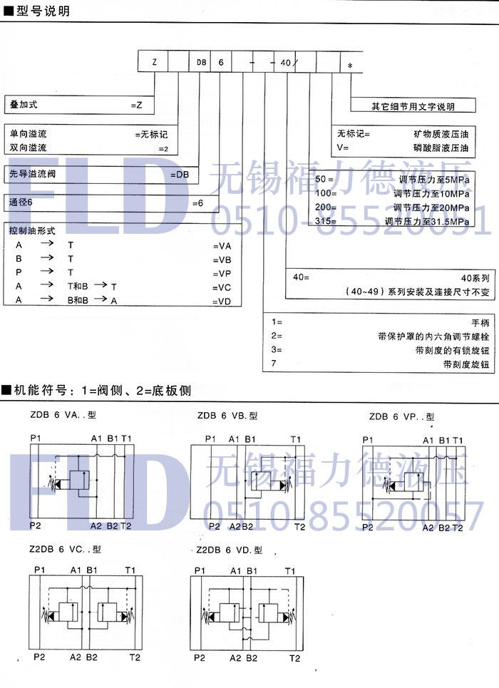 供应z2db6vb-2-40/200,叠加式溢流阀图片