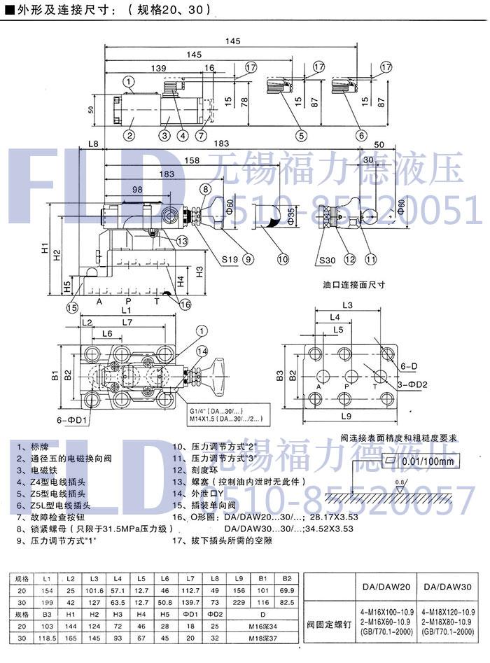 电磁溢流阀,电磁卸荷阀,叠加式单双向溢流阀,平衡阀,双向平衡阀,液压