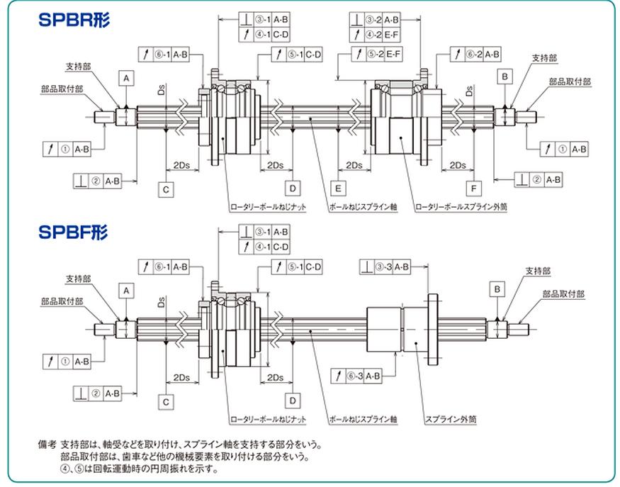 电路 电路图 电子 原理图 875_687