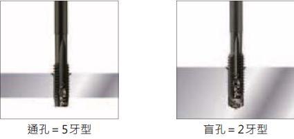 yamawa直槽丝攻方式-IHT I系列直槽丝攻方法-韦德科技(深圳)有限公司