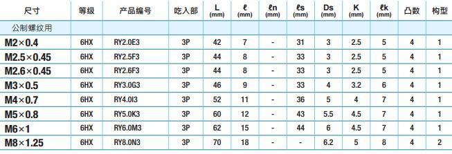 yamawa挤压丝攻规格- R-Y挤压丝锥尺寸-韦德科技(深圳)有限公司
