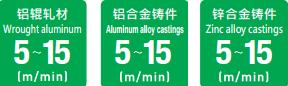 YAMAWA品牌N+RS-N-RS系列螺纹护套挤压丝锥攻牙速度-韦德科技(深圳)有限公司