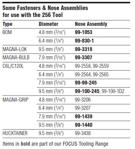 HUCK256-2气动铆钉枪-韦德科技0755-2665 6615
