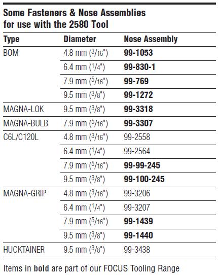 Huck2580液压铆钉枪参数—韦德科技0755-26656615
