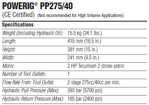 哈克PP27540液压站—韦德科技0755-26656615