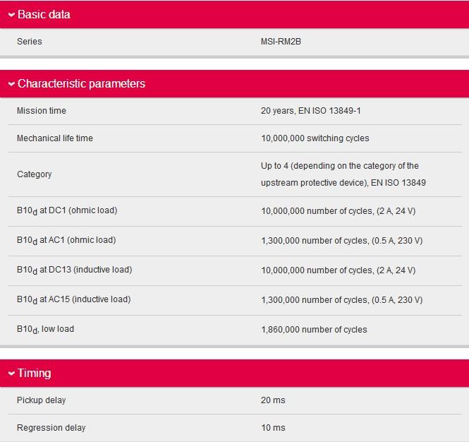 产品[劳易测msi-rm2系列安全继电器]资料