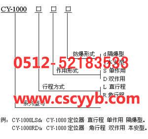 CY-1000L;CY-1000R;CY-1000LD;CY-1000LS;CY-1000RD;CY-1000RS;CY-1000LSM;CY-1000LSN;CY-1000RDM;CY-1000RDN;CY-1000LDM;CY-1000LDN;CY-1000RSM;CY-1000RSN;CY-1000L-PTM(位置反馈,限位开关);CY-1000R-PTM(位置反馈,限位开关);CY-1000LD-PTM(位置反馈,限位开关);CY-1000LS-PTM(位置反馈,限位开关);CY-1000RD-PTM(位置反馈,限位开关);CY-1000RS-PTM(位置反馈,限位开关);CY-1000LSM-PTM(位置反馈,限位开关);CY-1000LSN-PTM(位置反馈,限位开关);CY-1000RDM-PTM(位置反馈,限位开关);CY-1000RDN-PTM(位置反馈,限位开关);CY-1000LDM-PTM(位置反馈,限位开关);CY-1000LDN-PTM(位置反馈,限位开关);CY-1000RSM-PTM(位置反馈,限位开关);CY-1000RSN-PTM(位置反馈,限位开关);