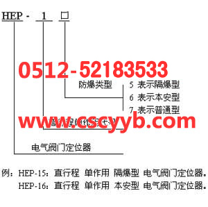 HEP15PTM(带位置反馈),HEP16PTM(带位置反馈),HEP17PTM(带位置反馈)电气阀门定位器