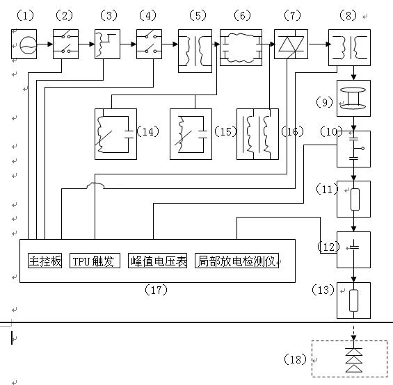 调频式串联谐振电抗器