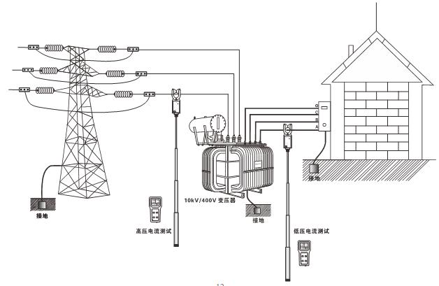 漏电流测试 低压电流钳不能用于测试超过600v电压或10a电流的线路.