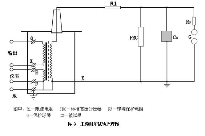 泄露试验中限流电阻R1选择在额定输出电压时,输出端短路电流不超过高压硅堆的较大整流。如电压硅堆的较大整流电流为100mA时用于60kV的试验装置中,限流电阻按R1=60/0.1=600k选择。限流电阻还应具有足够的容量和沿面放电距离。 高压滤波电容C1一般选择在0.01~0.1F,当被试品的电容量很大时,C1可省略不用。 泄露试验的操作及注意事项 1)试验前应先检查被试品是否停电,接地放电,一切对外连线是否擦干净。要严防将试验电压加到有人工作的部位上去。 2)接好试验装置的接线后,应复查无误后才可加压