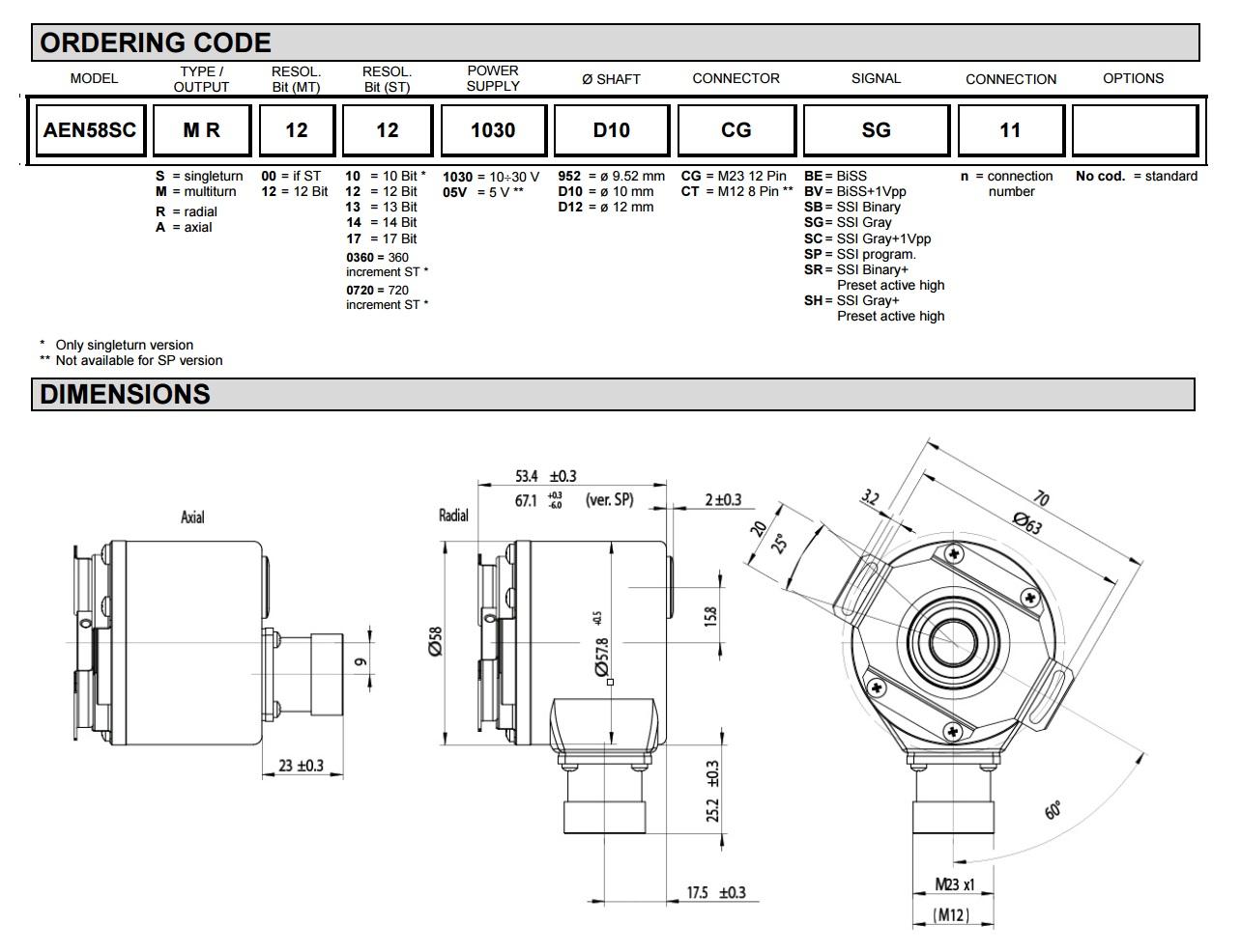 绝对式编码器—aen58 givi编码器