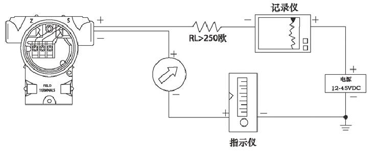 电容压力变送器参数