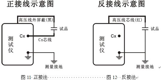 上海异频法介损仪 上海异频抗干扰介质损耗测试仪