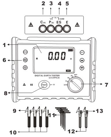 测量接地电阻:h-e,s-es各端口间ac 280v/3秒 绝缘电阻 20mΩ以上(电路