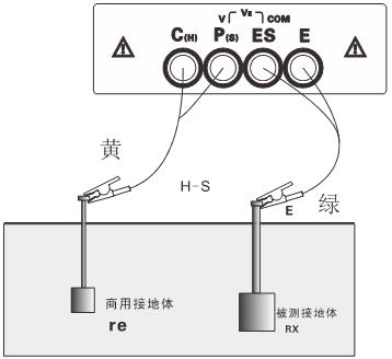 采用简易二线法测量接地电阻,尽量选择re值小的接地体作为辅助接地