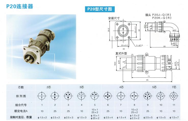 航空插头接头插座p20k2q p20k3q p20k4q p20k5q p20k7q 开孔