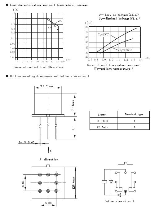 jrw-222m密封继电器 微型电磁继电器原理