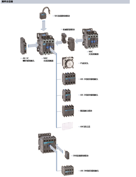 nxc-09交流接触器