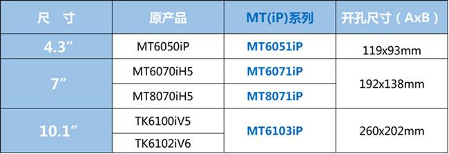 MT8103iP產品報價