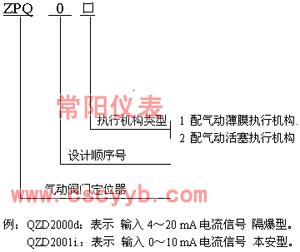气气阀门定位器,ZPQ-02气动阀门定位器