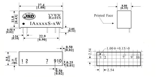 广电设备供电,隔离及电压变换                      3, 电源地线环流