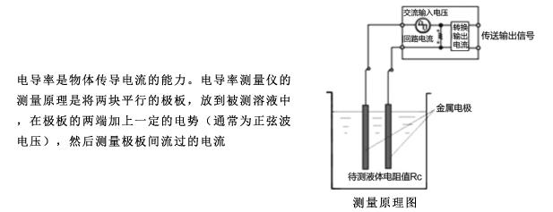 电路 电路图 电子 原理图 617_237