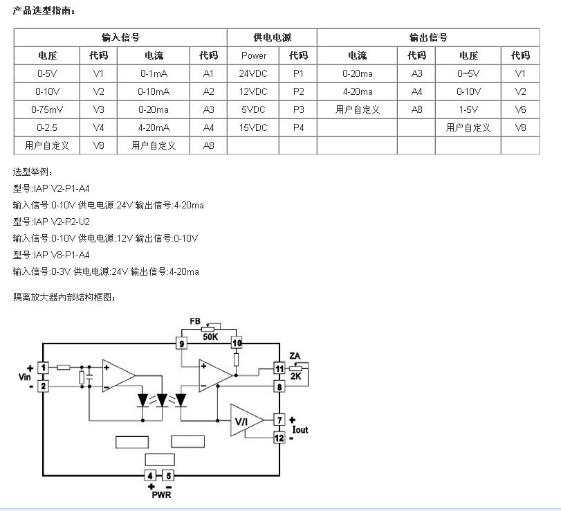 端和输出端提供隔离的的电源和一个模拟信号输出的光电耦合隔离放大器