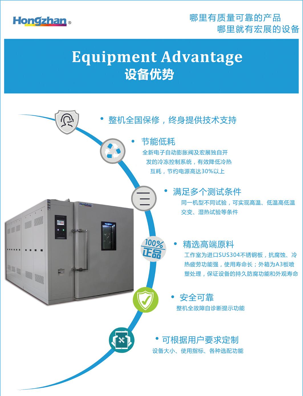 高溫高濕試驗箱,高溫高濕箱,恒溫恒濕機技術優勢:節能低耗、滿足多個測試條件、零配件精選優異原料、全自動控制與保護協調系統、可根據用戶需求定制等