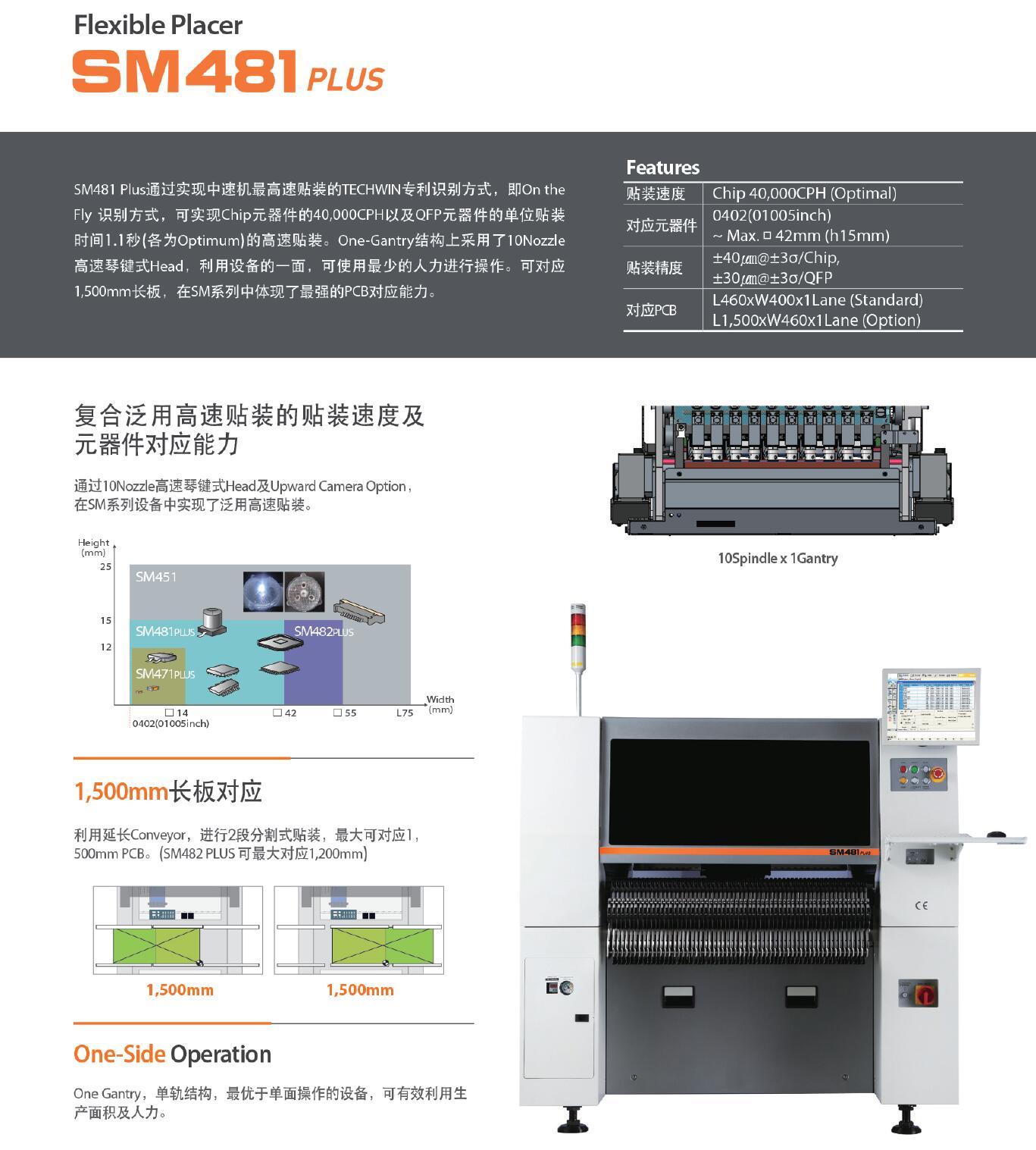 韩华贴片机SM481plus参数