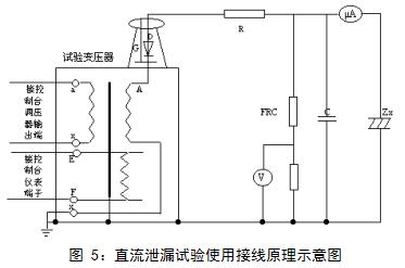 为了提高对被试品施加电压的测量精度,应在高压侧接入frc阻容分压器来