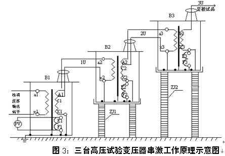 串接在高压回路中作高压整流,以获得直流高电压