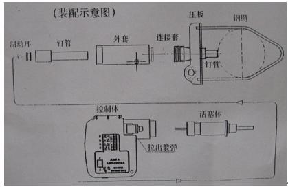 产品目录 电缆故障,核相仪,线路检测 >>>  电缆刺扎器  外形尺寸:460